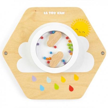 Activity Tiles - Cloud